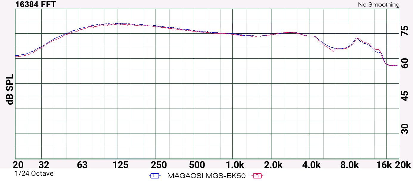 MaGaosi BK50 Frequency Response Graph